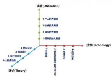 2022第十五屆北京國際智慧城市、物聯網、大數據博覽會