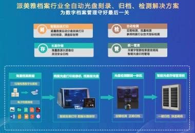 派美檔案數字化全自動光盤刻錄備份歸檔解決方案