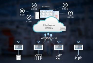 人機界面HMI的幾個實用物聯網功能
