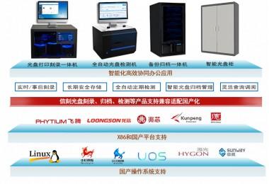 信刻基于信創打造光盤刻錄檢測歸檔安全體系