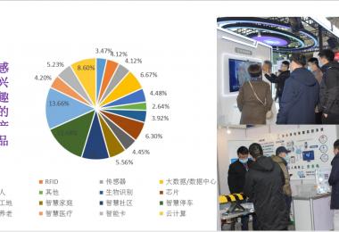 2021南京智博會 第十四屆南京國際智慧城市、物聯網、大數據