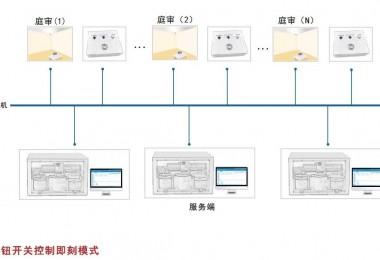 智能化安全存儲 推薦派美雅仲裁音視頻數據實時按鈕刻錄解決方案